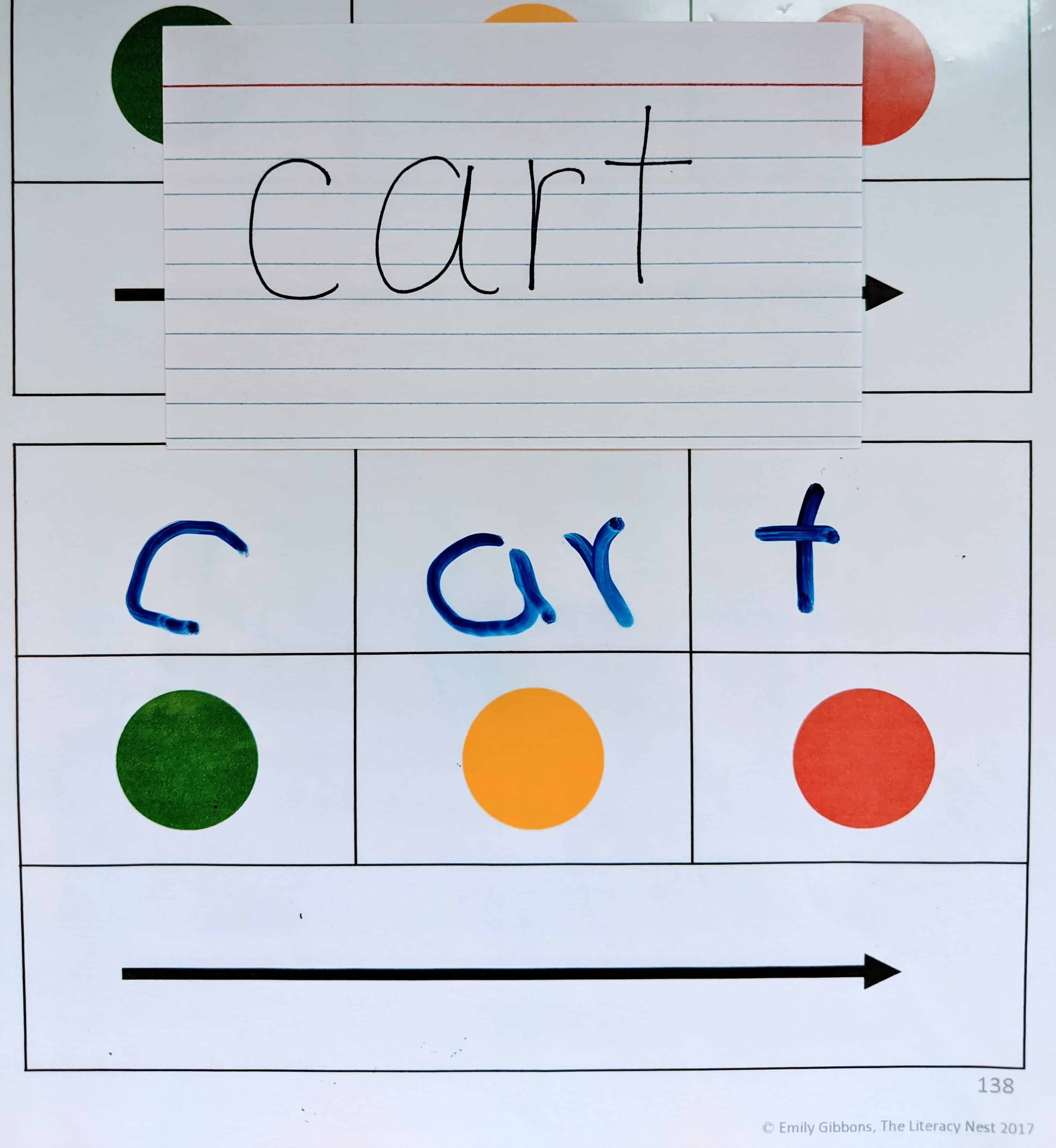 segmenting words with r controlled vowels